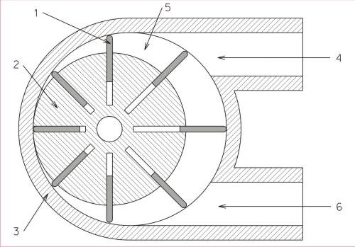 pd blowers and vacuum pumps  rotary vane vs  screw pumps